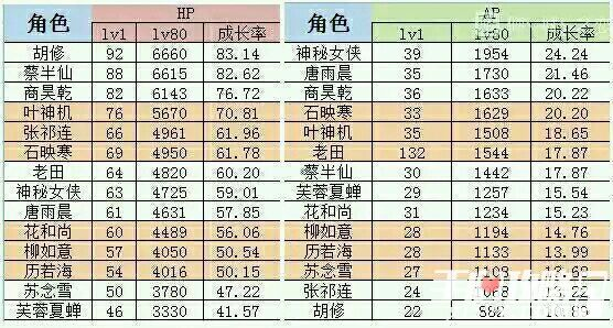 江湖风云录新手入门攻略详解1
