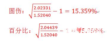 DNF天御和90SS三+散哪个厉害 天御和90SS三+散的对比分析9
