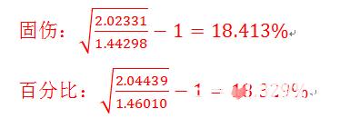 DNF天御和90SS三+散哪个厉害 天御和90SS三+散的对比分析8