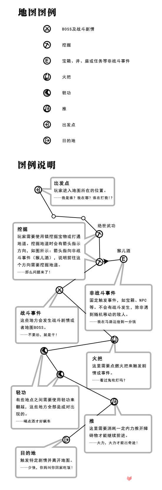 江湖X汉家江湖全副本任务地图汇总大全2