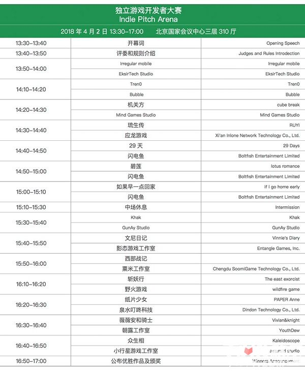GMGC北京2018倒计时10天:第七届全球游戏大会议程公布4