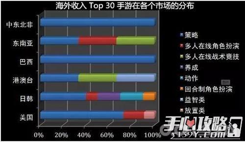 2018年Q1中国游企版图产业报告 电竞成为狗年游戏新风向标15