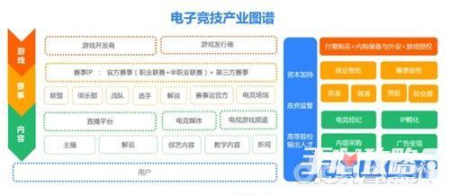 2018年Q1中国游企版图产业报告 电竞成为狗年游戏新风向标11