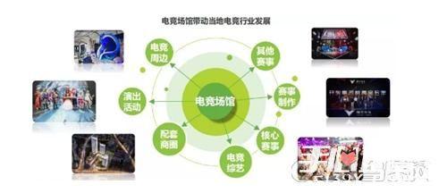 2018年Q1中国游企版图产业报告 电竞成为狗年游戏新风向标8