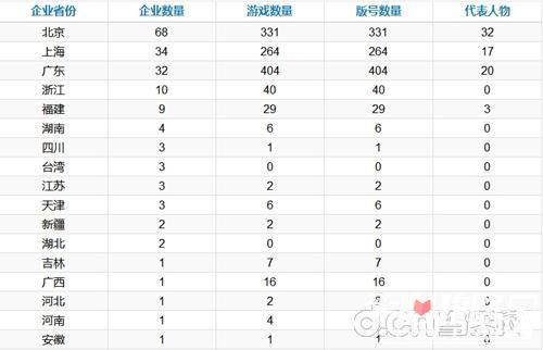 2018年Q1中国游企版图产业报告 电竞成为狗年游戏新风向标2