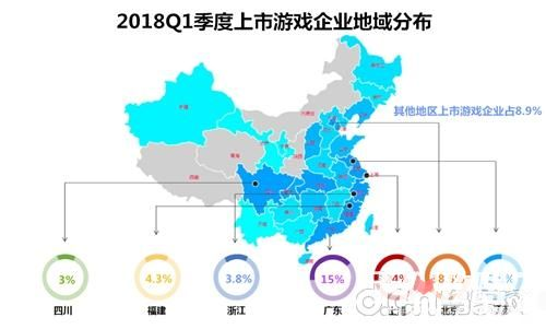 2018年Q1中国游企版图产业报告 电竞成为狗年游戏新风向标4