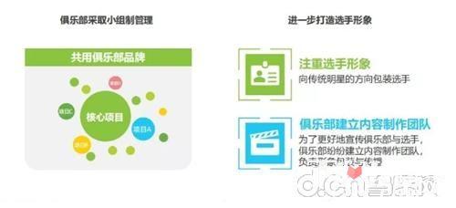 2018年Q1中国游企版图产业报告 电竞成为狗年游戏新风向标9