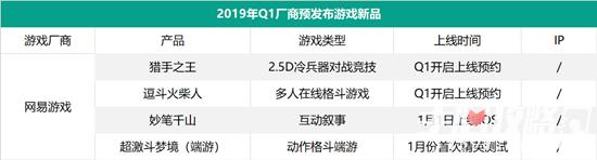 52家厂商 134款新游 2019年Q1手游市场竞争持续激烈1