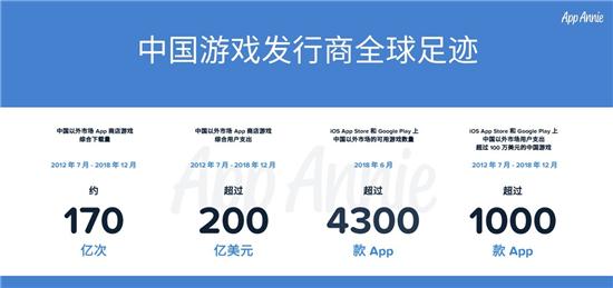 2018中国移动游戏出海报告:累计创收超400亿元7