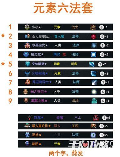 自走棋元素六法师阵容推荐1