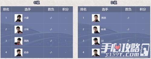 《火影忍者》手游NUF小组赛C&D组12月20日开战!2