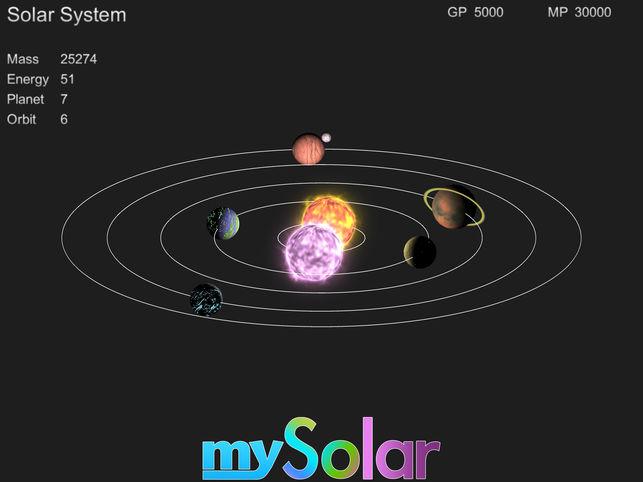 mySolar