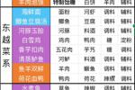 《天涯明月刀下载app送58元彩金100可提现》菜谱大全