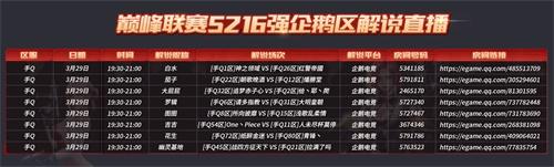 《红警OL》喜讯!S2巅峰联赛16强决出赛事越加精彩10