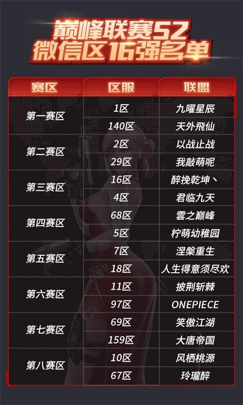 《红警OL》喜讯!S2巅峰联赛16强决出赛事越加精彩1