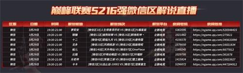 《红警OL》喜讯!S2巅峰联赛16强决出赛事越加精彩9