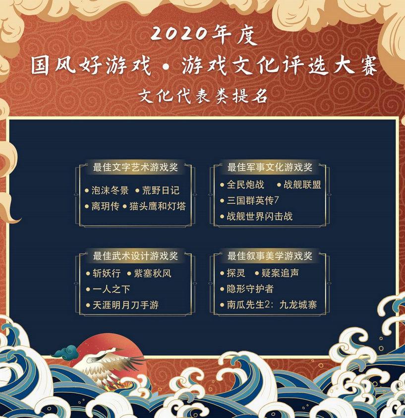 """2020""""国风好游戏""""游戏文化评选大赛名单出炉,百款优秀文化游戏入围7"""