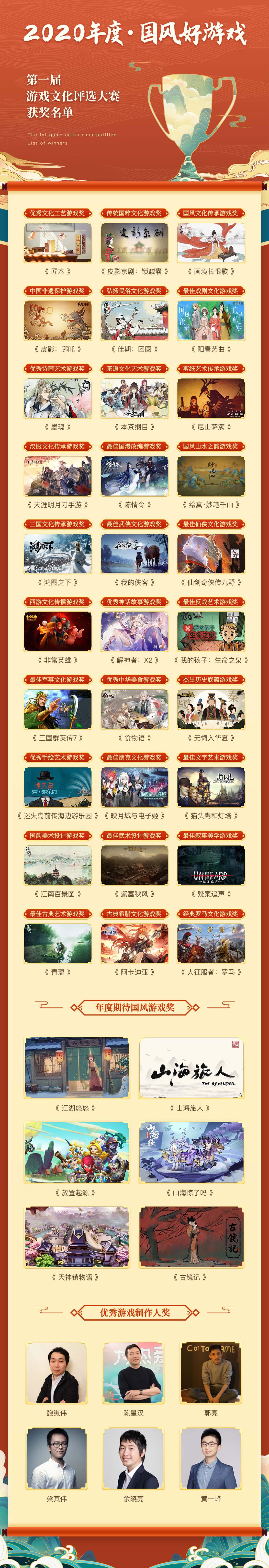 """第一届""""国风好游戏""""游戏文化评选大赛圆满闭幕,获奖名单揭晓3"""