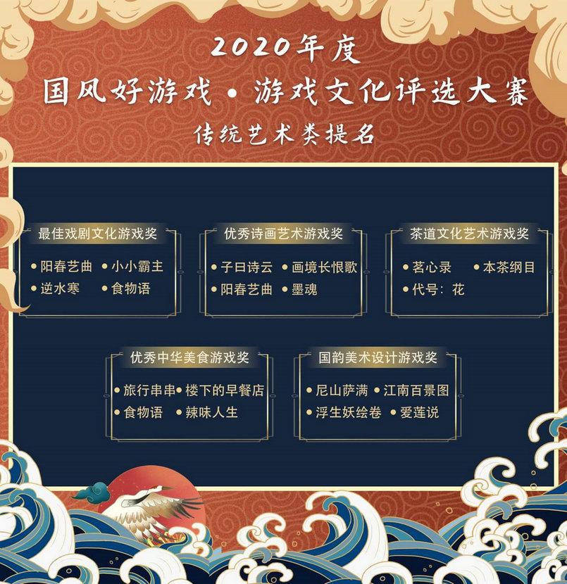 """2020""""国风好游戏""""游戏文化评选大赛名单出炉,百款优秀文化游戏入围2"""
