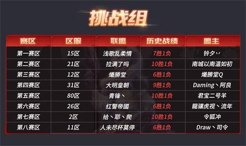 《红警OL》喜讯!S2巅峰联赛16强决出赛事越加精彩6