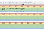 COK列王的纷争箭塔升级条件、材料及88必发官网表