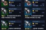 《无尽战区·觉醒》装备等级如何提升 装备强化技巧
