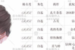 恋与制作人四个角色ssr排名解析