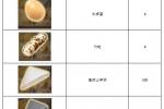 《关东煮店人情故事3》关东煮图鉴