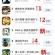 App Store游戏榜:4款新游亮相 休闲游戏占多数