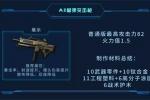 明日之后A2榴弹突击枪配方一览